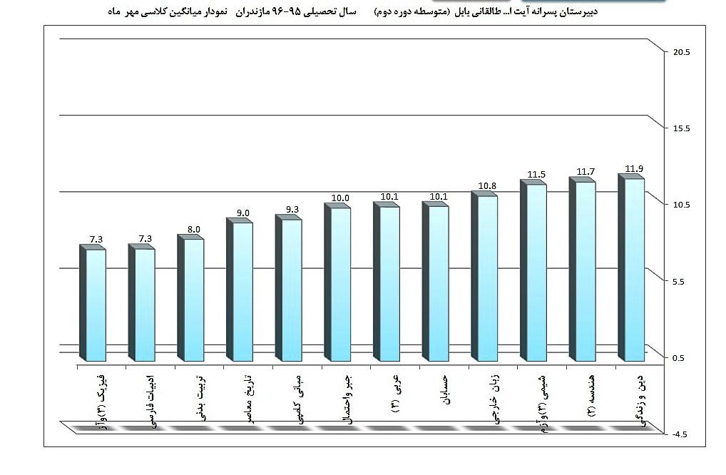 %d9%86%d9%85%d9%88%d8%af%d8%a7%d8%b1